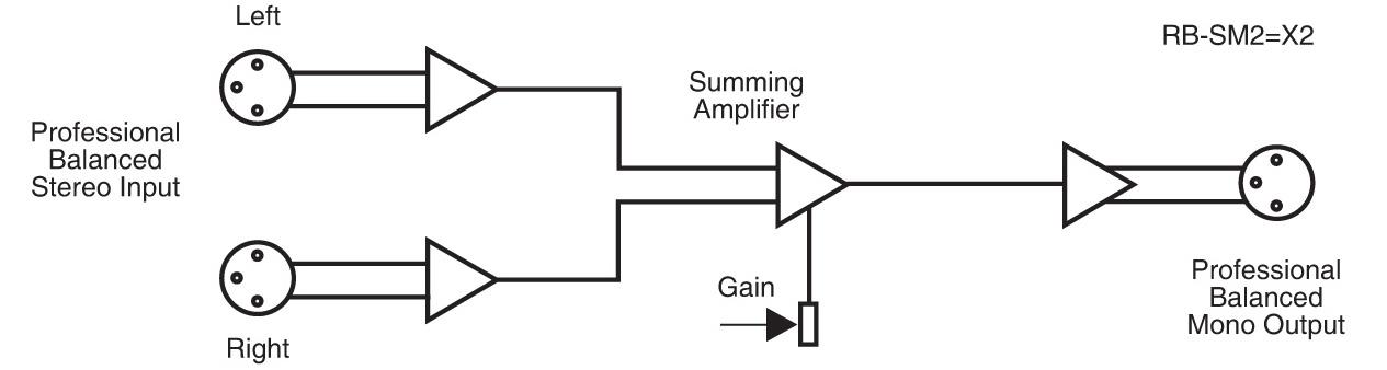 https://www.prostudioconnection.net/1809/rb-sm1_rb-sm2_system-diagram_300dpi.jpg