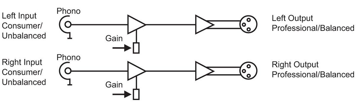 https://www.prostudioconnection.net/1809/rb-ul2_rb-ul4_block_diagram_300dpi.PNG